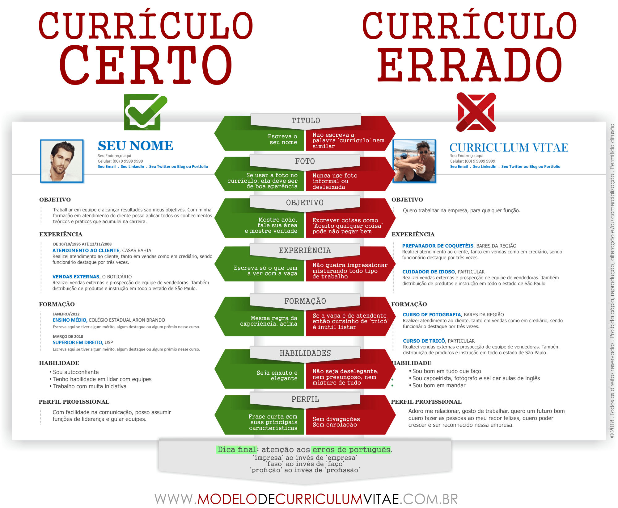 Como Fazer um Currículo - Currículo Correto vs Currículo Errado